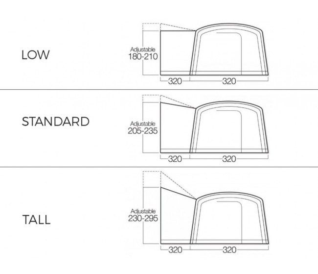 vango-airaway galli awning heights